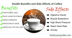 Health Benefits and Side Effects of Coffee